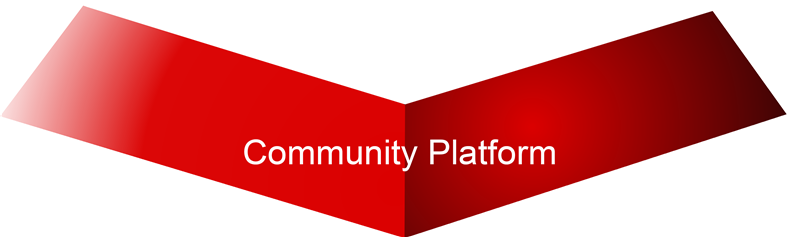 File:I-Pyramid Community.png