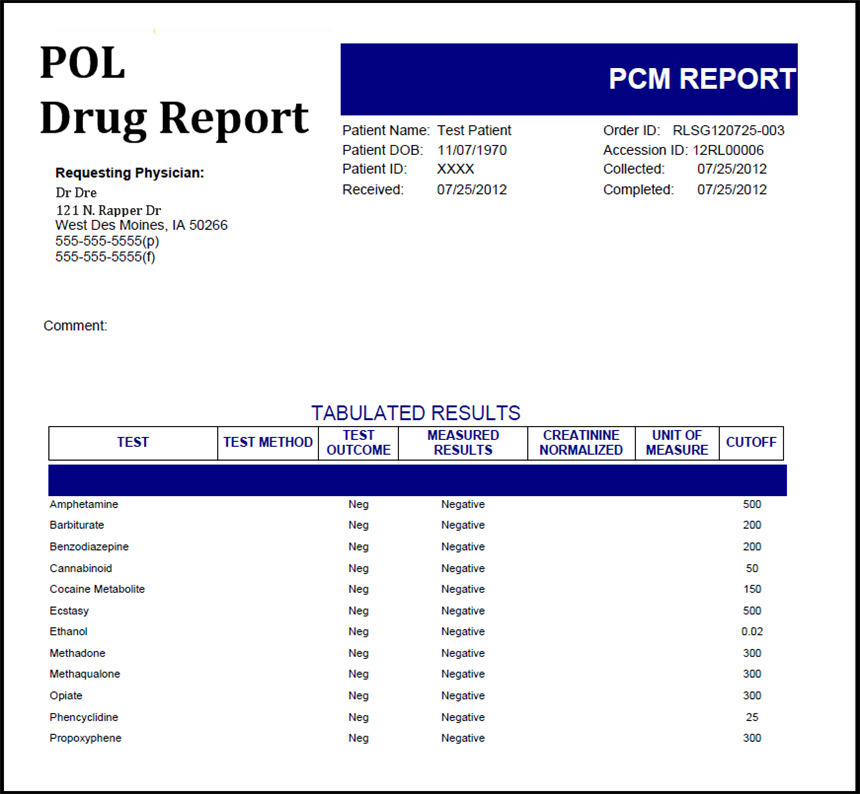 Drug Report.png