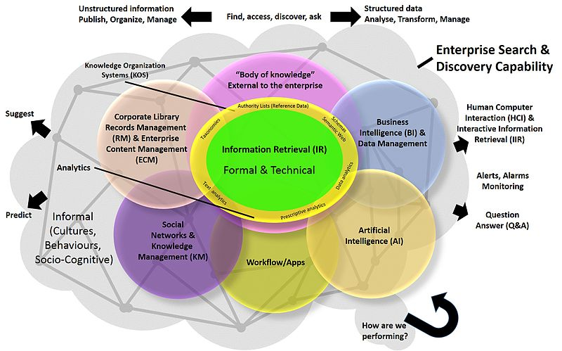 File:Corporate Brain Graphic.jpg