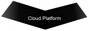 I-Pyramid Cloud Platform.png
