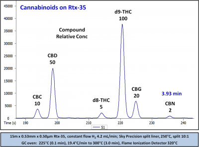 Cannabinoid Detection.png