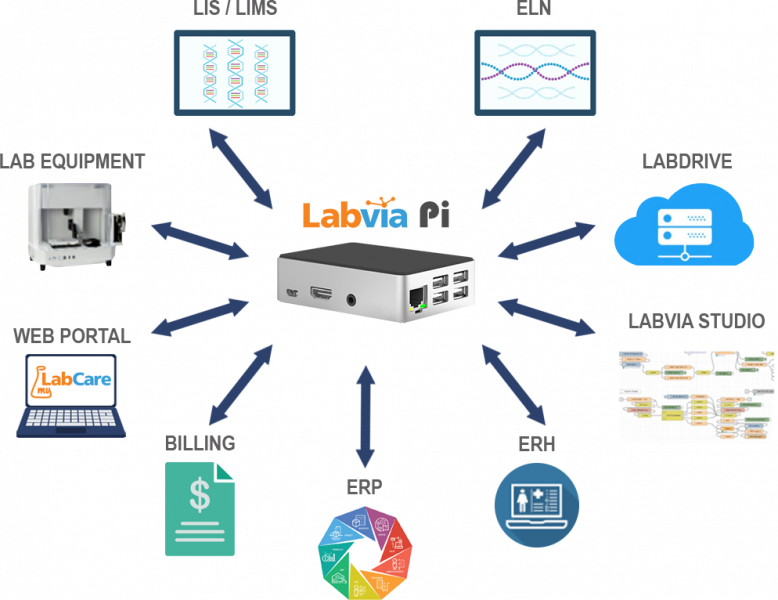 File:Labvia-5.png
