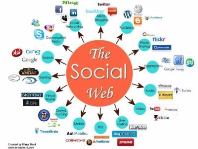 Social Web.jpg