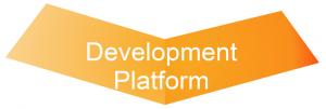 I-Pyramid Development.png